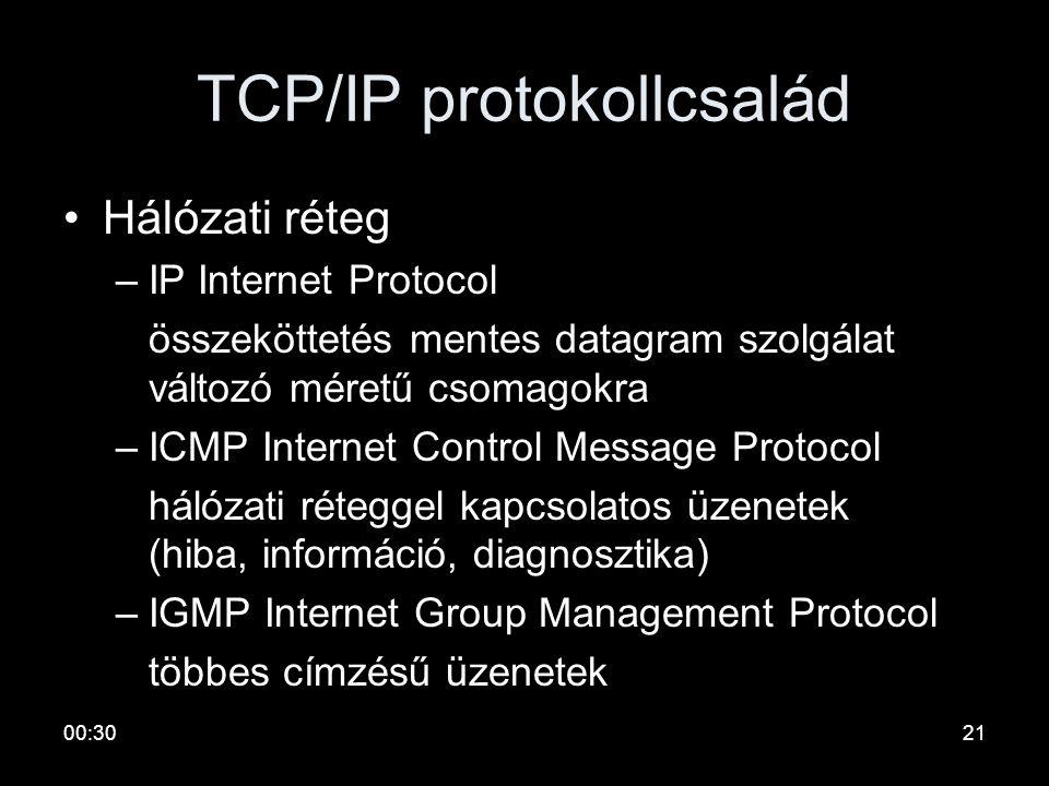 00:3220 TCP/IP protokollcsalád •Szállítási réteg –TCP Transmission Control Protocol (Telnet, Rlogin, FTP, SMTP) Megbízható adattovábbítás, összeköttet