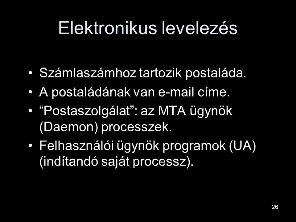 00:3225 Távoli géphasználat •Valódi vagy emulált terminálról –kapcsolatlétesítés (telnet, ssh) és –viszonylétesítés (login) után –használjuk a UI-t. U