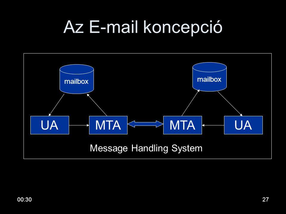"""26 Elektronikus levelezés •Számlaszámhoz tartozik postaláda. •A postaládának van e-mail címe. •""""Postaszolgálat"""": az MTA ügynök (Daemon) processzek. •F"""