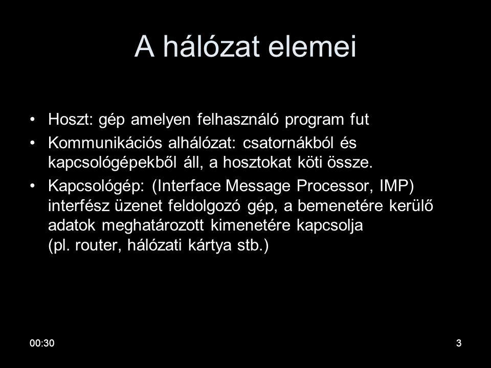 00:322 Célok Számítógép-hálózat: az egymással kapcsolatban lévő önálló számítógépek rendszere •Erőforrás megosztás: helytől függetlenül elérhetők legy
