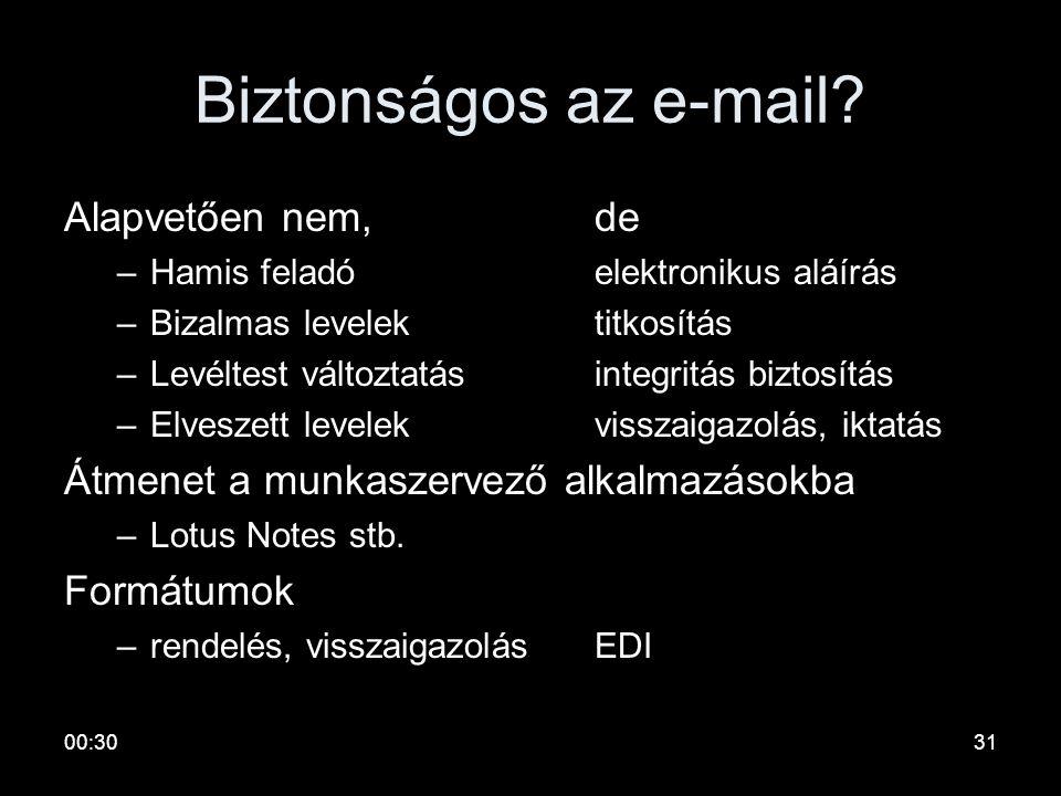 00:3230 E-mail komponensek MTA UA mailbox File system SMTP POP3