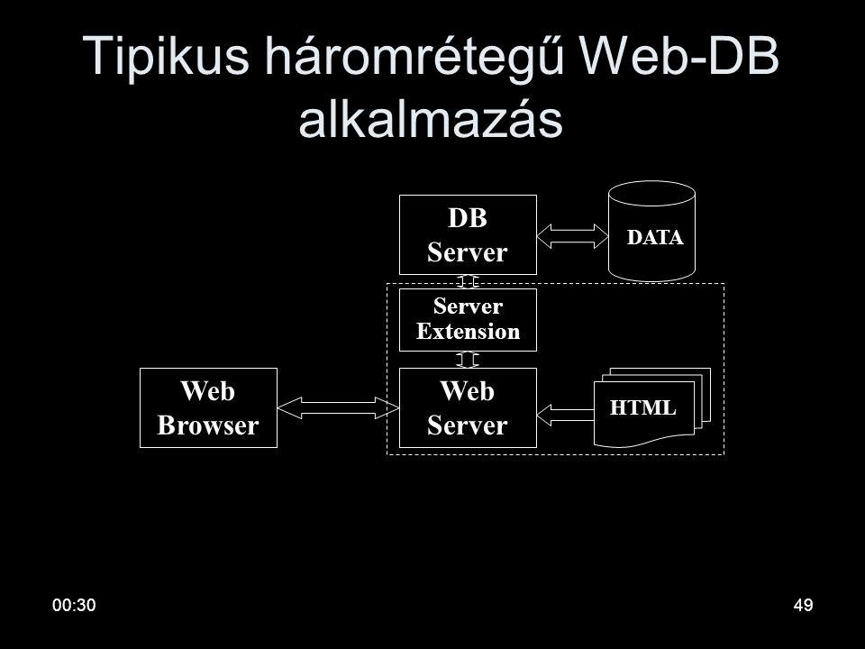 00:3248 Háromrétegű kliens-szerver architektúra 1.A kliens egy Web böngésző; 2.a középső réteg egy Web szerver és egy szerverbővítő program; 3.a harma