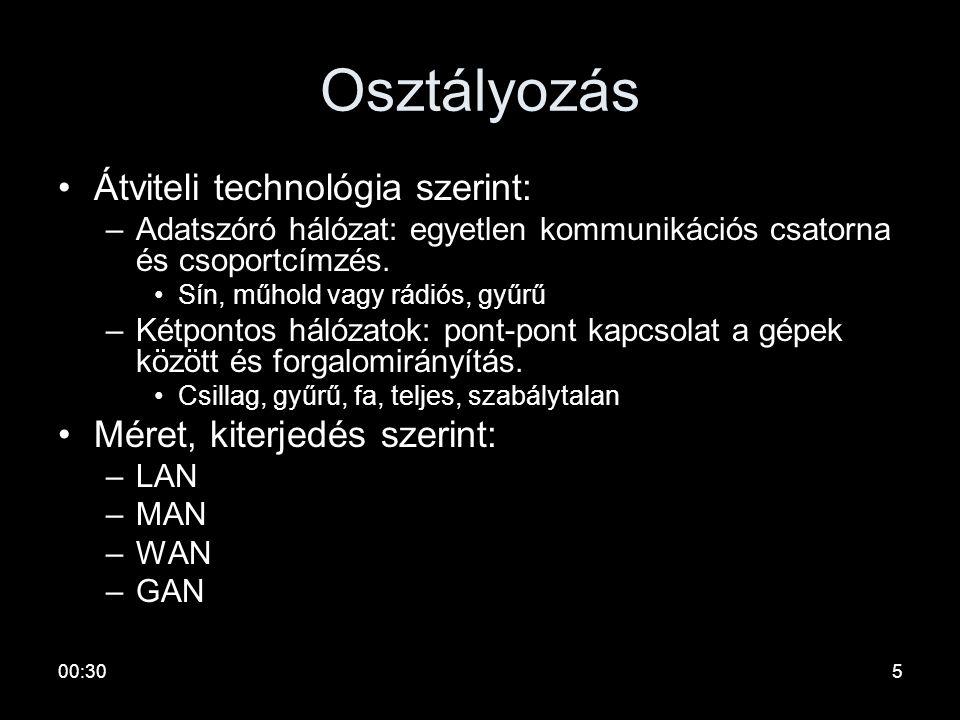 00:324 A hálózat felépítése HOST IMP CSATORNA Terminál