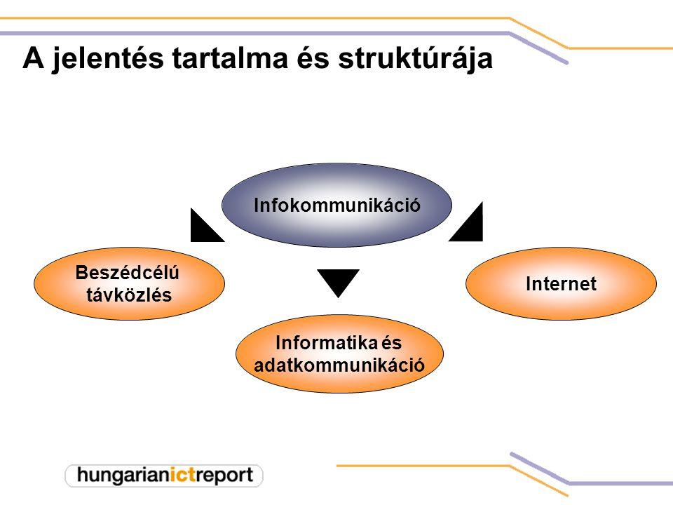 A jelentés tartalma és struktúrája Infokommunikáció Beszédcélú távközlés Informatika és adatkommunikáció Internet