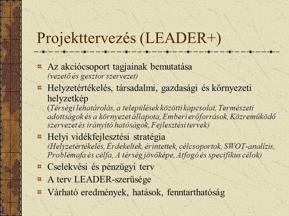 Projekttervezés (LEADER+) Az akciócsoport tagjainak bemutatása (vezető és gesztor szervezet) Helyzetértékelés, társadalmi, gazdasági és környezeti hel