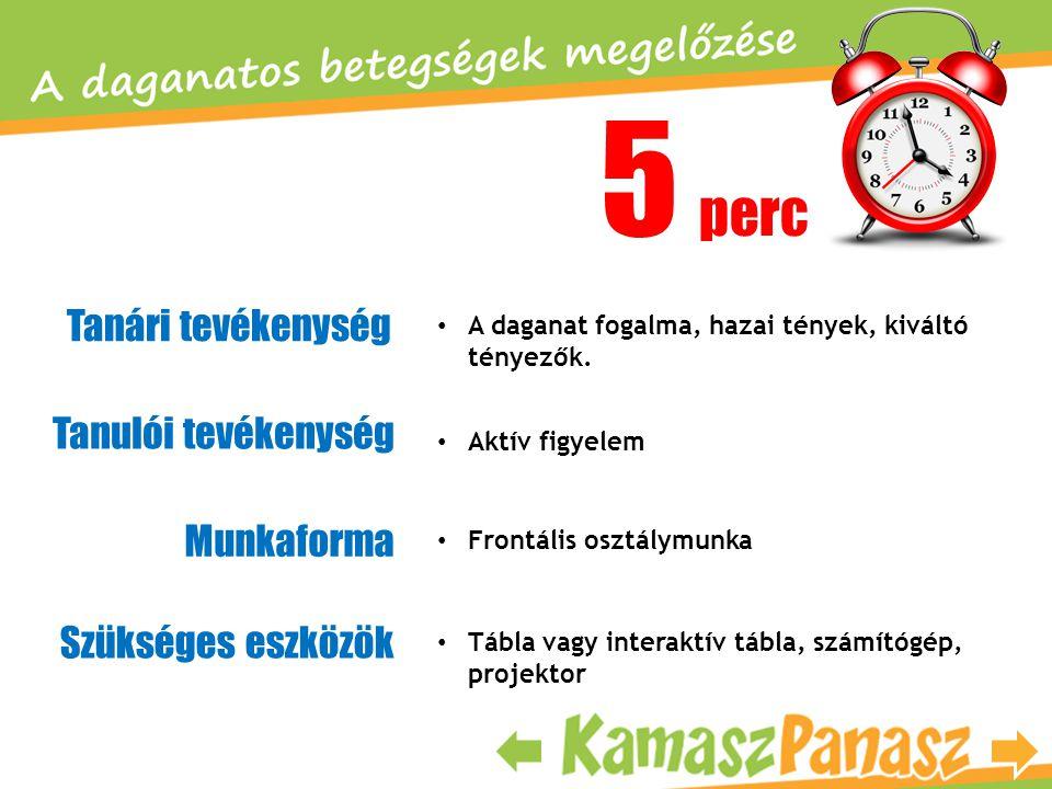5 perc Tanári tevékenység Tanulói tevékenység Munkaforma • A daganat fogalma, hazai tények, kiváltó tényezők.