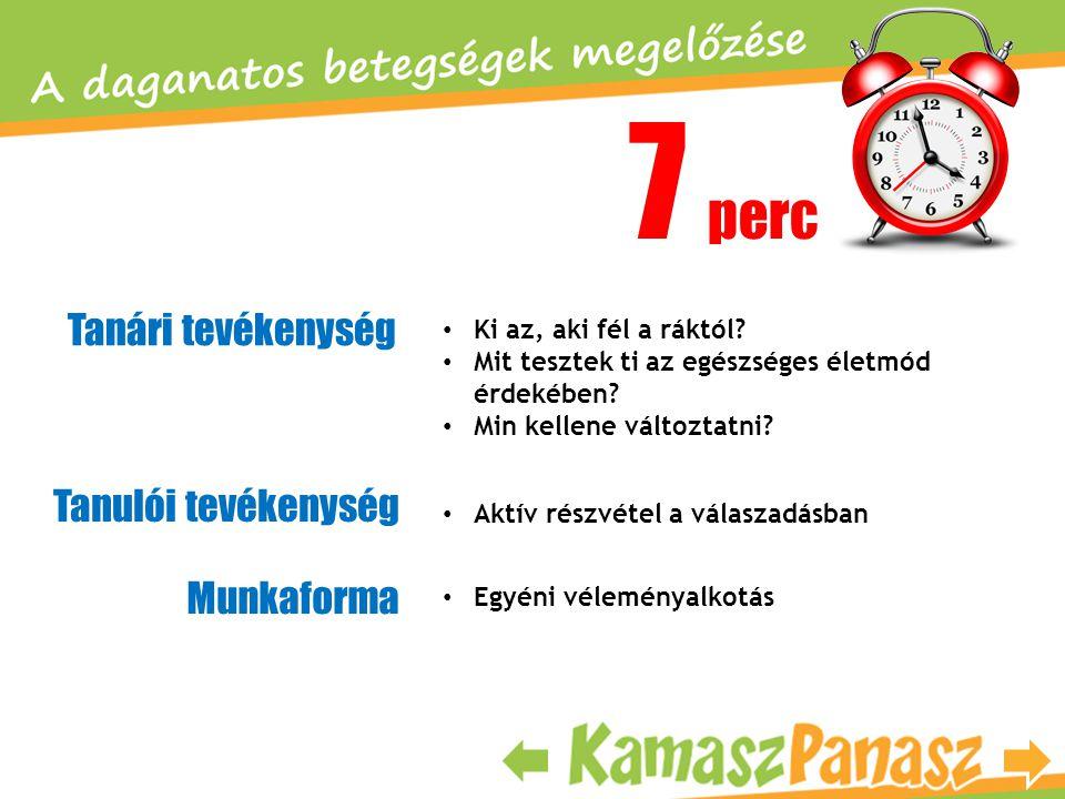 7 perc Tanári tevékenység Tanulói tevékenység Munkaforma • Ki az, aki fél a ráktól? • Mit tesztek ti az egészséges életmód érdekében? • Min kellene vá
