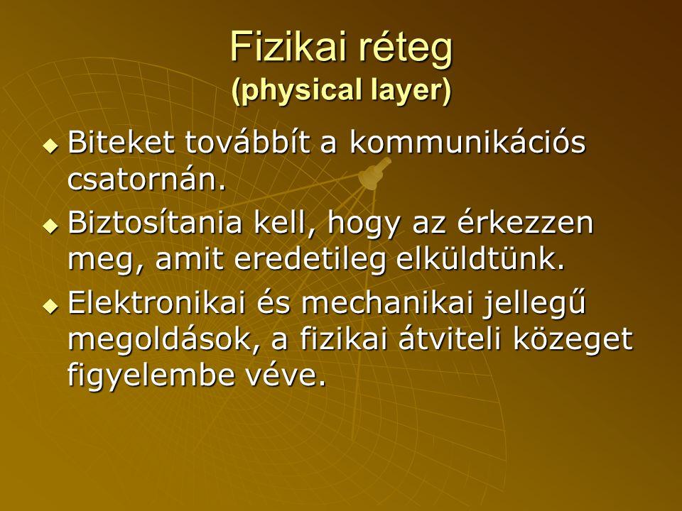 Fizikai réteg (physical layer)  Biteket továbbít a kommunikációs csatornán.