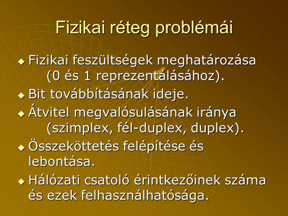 Fizikai réteg problémái  Fizikai feszültségek meghatározása (0 és 1 reprezentálásához).