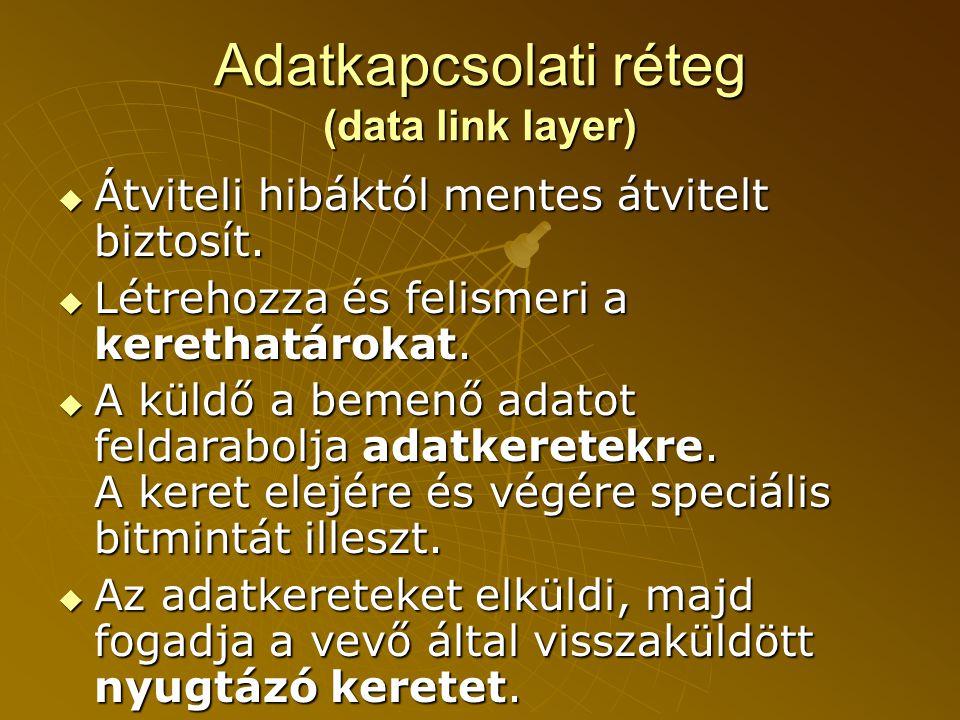 Adatkapcsolati réteg (data link layer)  Átviteli hibáktól mentes átvitelt biztosít.