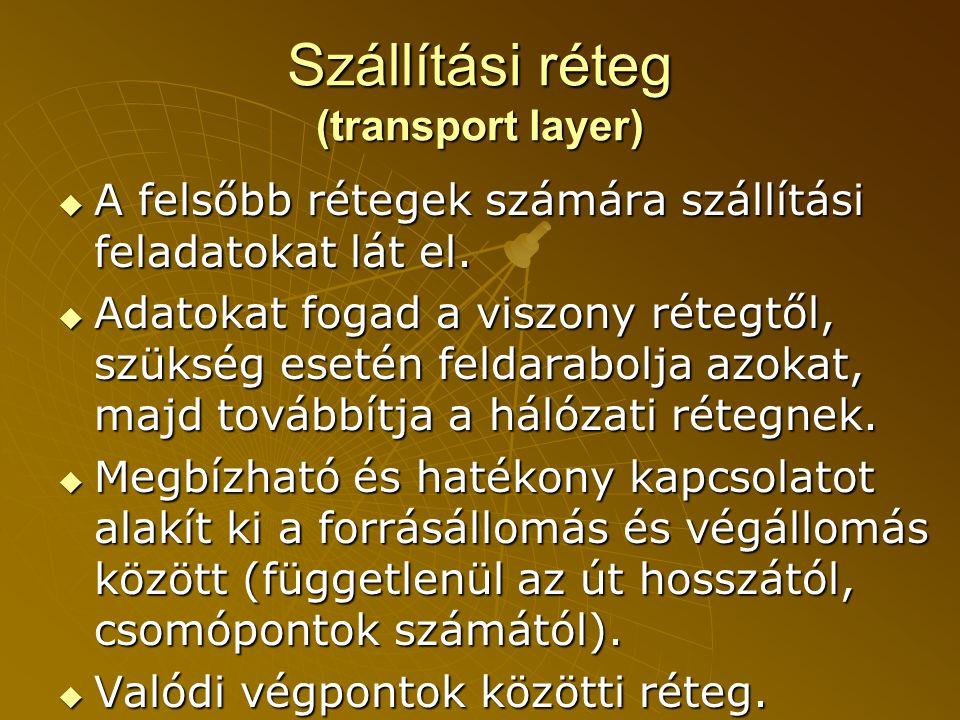Szállítási réteg (transport layer)  A felsőbb rétegek számára szállítási feladatokat lát el.