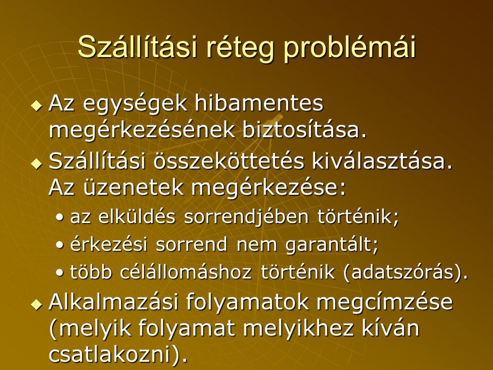 Szállítási réteg problémái  Az egységek hibamentes megérkezésének biztosítása.