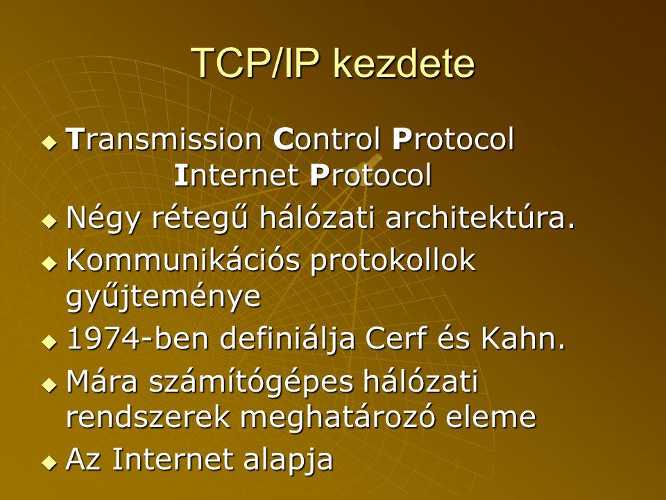 TCP/IP kezdete  Transmission Control Protocol Internet Protocol  Négy rétegű hálózati architektúra.