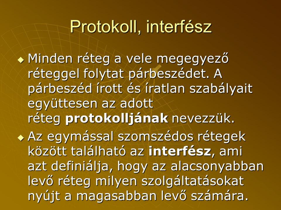 Protokoll, interfész  Minden réteg a vele megegyező réteggel folytat párbeszédet.