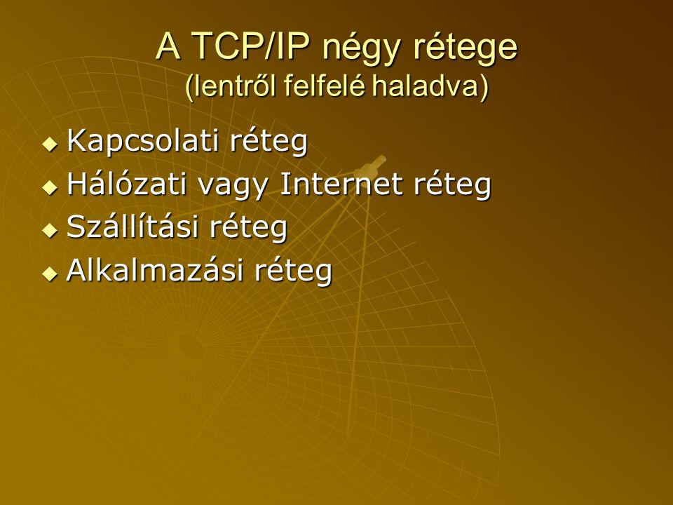 A TCP/IP négy rétege (lentről felfelé haladva)  Kapcsolati réteg  Hálózati vagy Internet réteg  Szállítási réteg  Alkalmazási réteg