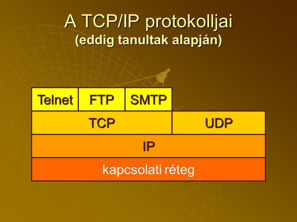 A TCP/IP protokolljai (eddig tanultak alapján) kapcsolati réteg IP FTP TCPUDP SMTPTelnet