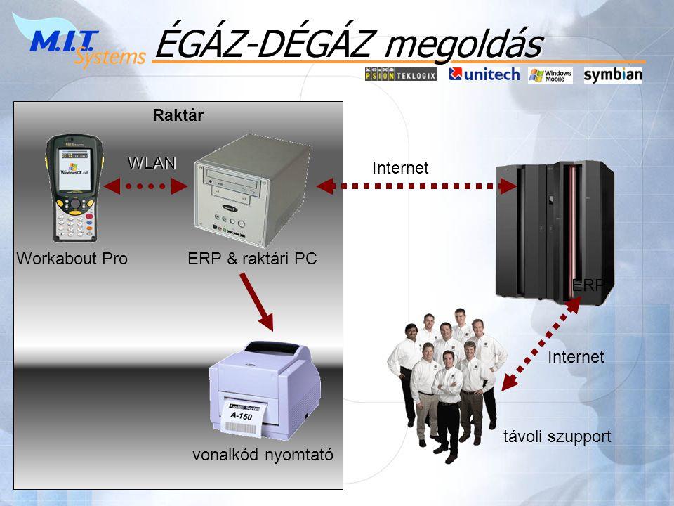 ÉGÁZ-DÉGÁZ megoldás ERP Raktár Workabout Pro ERP & raktári PC vonalkód nyomtató WLAN Internet távoli szupport