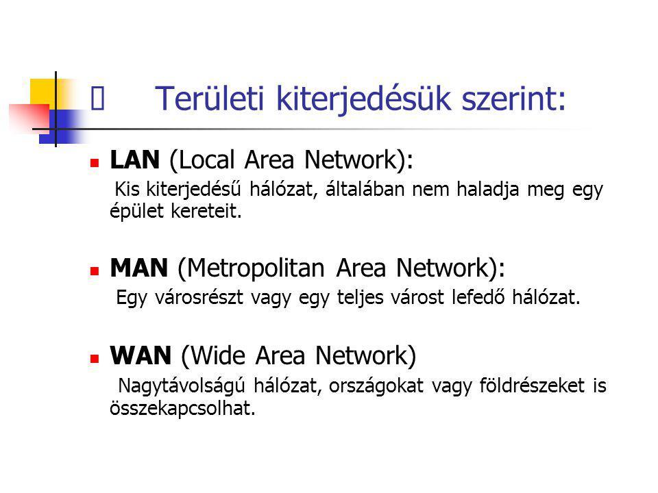  Területi kiterjedésük szerint:  LAN (Local Area Network): Kis kiterjedésű hálózat, általában nem haladja meg egy épület kereteit.