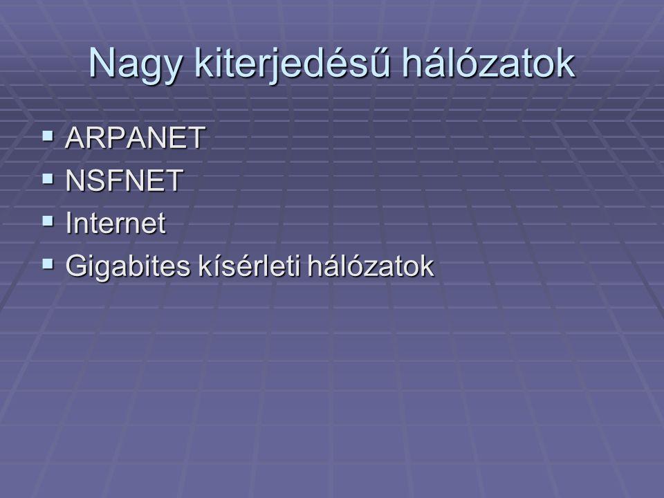 Nagy kiterjedésű hálózatok  ARPANET  NSFNET  Internet  Gigabites kísérleti hálózatok