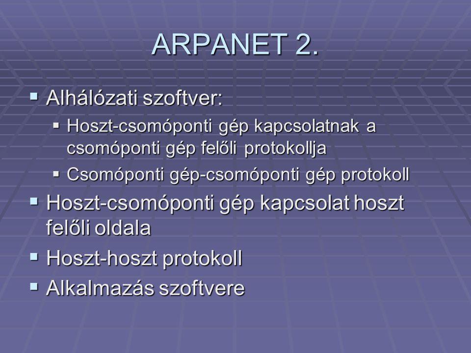 ARPANET 2.