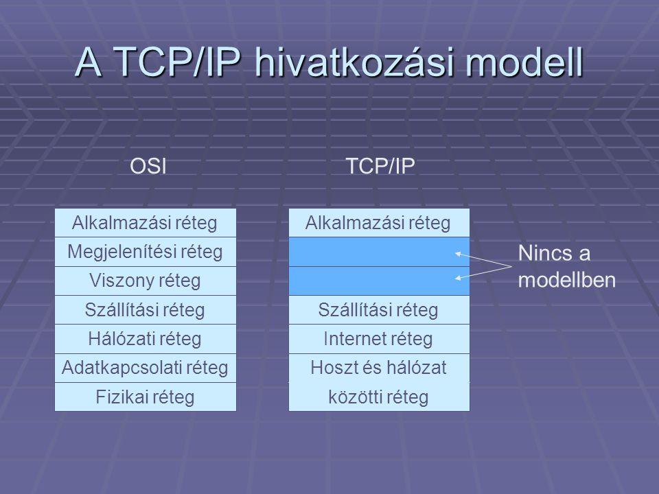A TCP/IP hivatkozási modell Alkalmazási réteg Viszony réteg Megjelenítési réteg Szállítási réteg Adatkapcsolati réteg Hálózati réteg Fizikai réteg Alkalmazási réteg Szállítási réteg Internet réteg Hoszt és hálózat Nincs a modellben közötti réteg OSITCP/IP