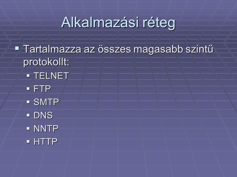 Alkalmazási réteg TTTTartalmazza az összes magasabb szintű protokollt: TTTTELNET FFFFTP SSSSMTP DDDDNS NNNNNTP HHHHTTP
