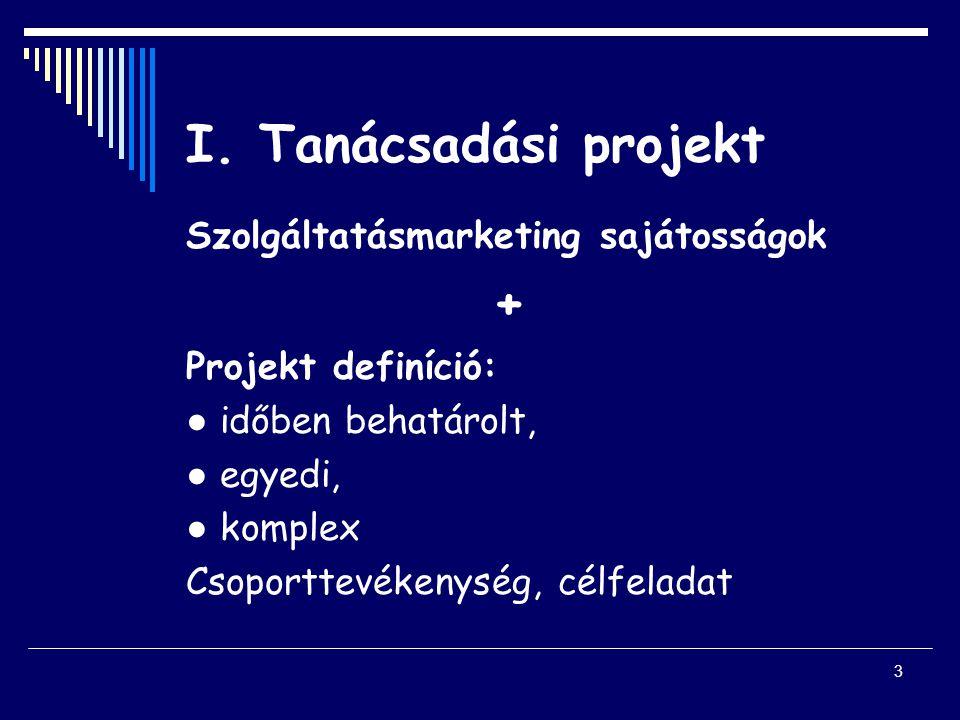 3 I. Tanácsadási projekt Szolgáltatásmarketing sajátosságok + Projekt definíció: ● időben behatárolt, ● egyedi, ● komplex Csoporttevékenység, célfelad
