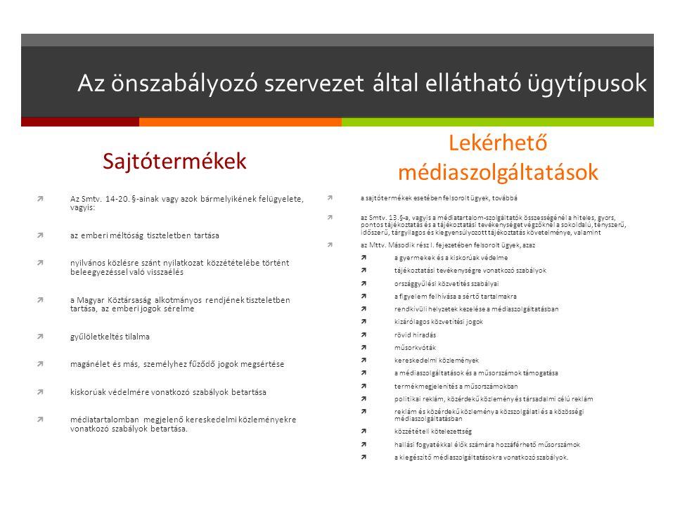 Az önszabályozó szervezet által ellátható ügytípusok Sajtótermékek  Az Smtv.