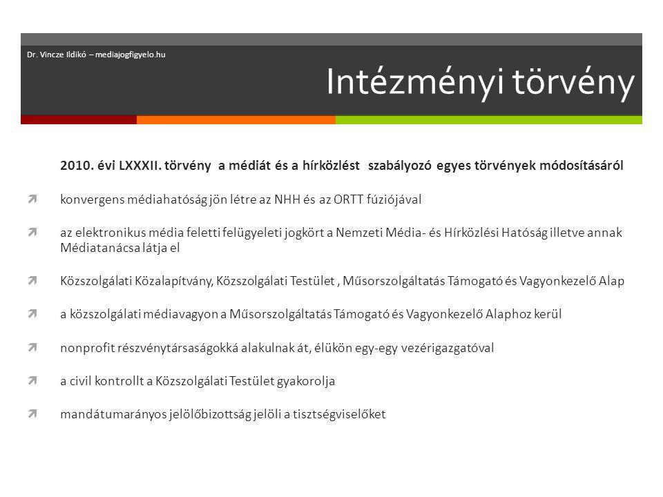 Intézményi törvény 2010. évi LXXXII.