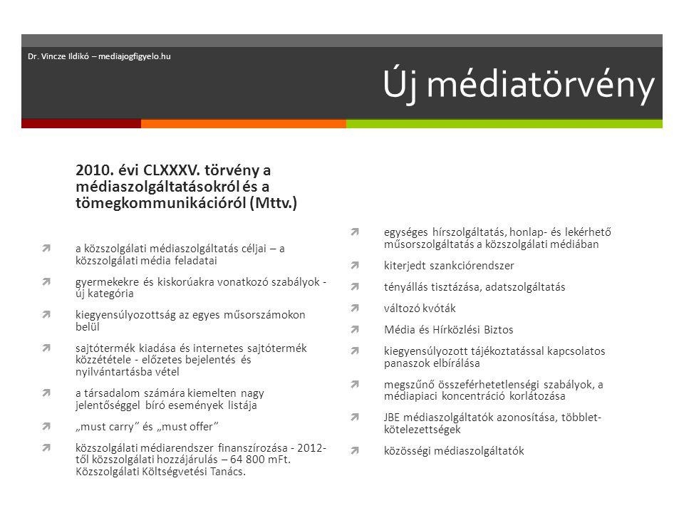 Új médiatörvény 2010. évi CLXXXV.