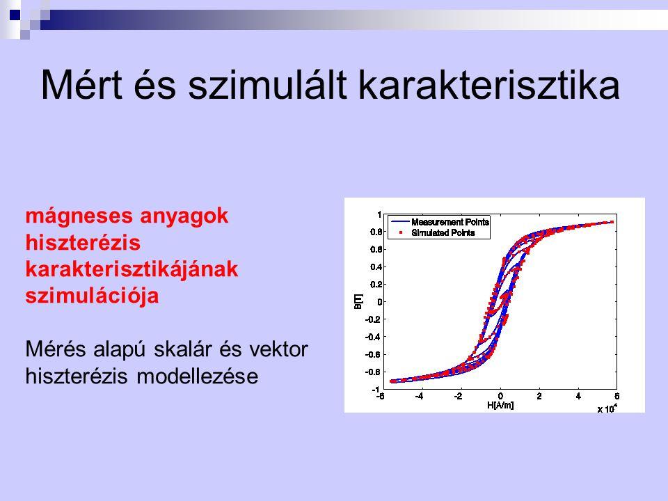 Mért és szimulált karakterisztika mágneses anyagok hiszterézis karakterisztikájának szimulációja Mérés alapú skalár és vektor hiszterézis modellezése