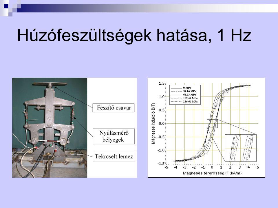 Húzófeszültségek hatása, 1 Hz