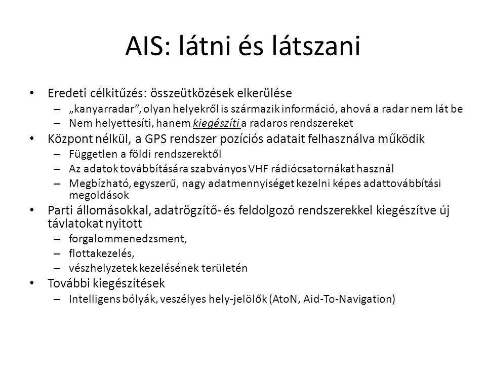 """AIS: látni és látszani • Eredeti célkitűzés: összeütközések elkerülése – """"kanyarradar"""", olyan helyekről is származik információ, ahová a radar nem lát"""