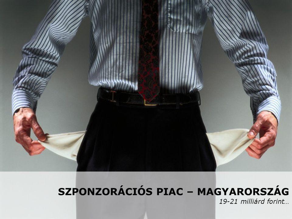 SZPONZORÁCIÓS PIAC – MAGYARORSZÁG 19-21 milliárd forint…