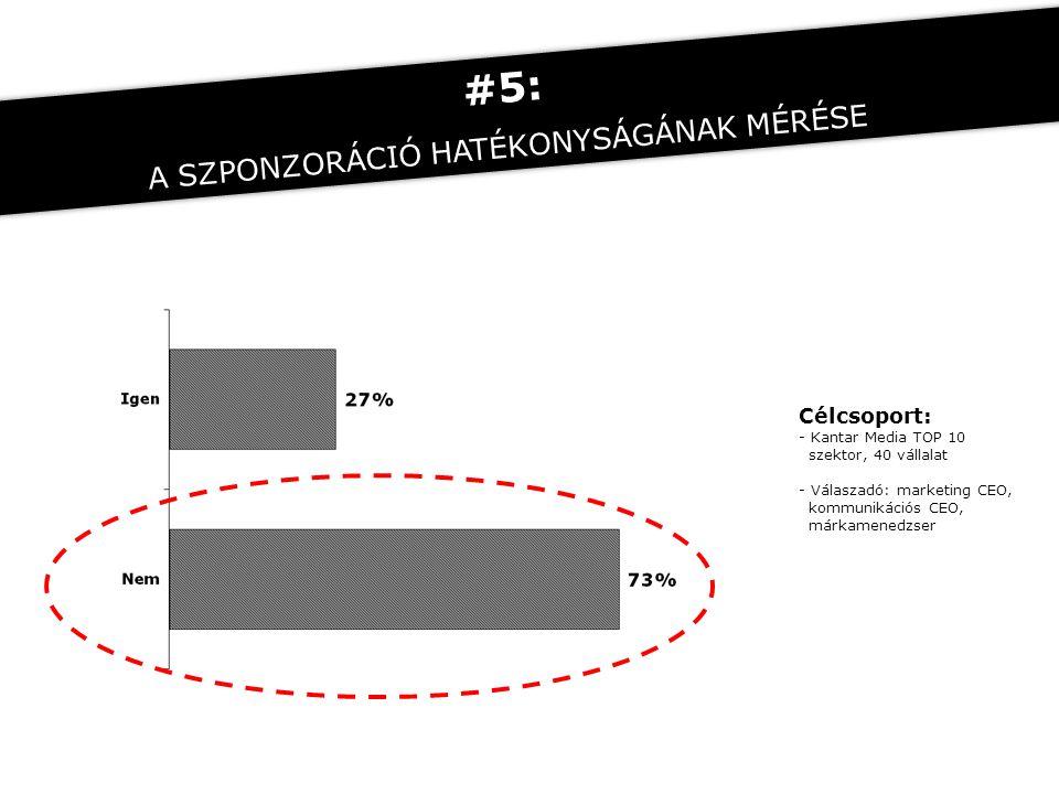 Célcsoport: - Kantar Media TOP 10 szektor, 40 vállalat - Válaszadó: marketing CEO, kommunikációs CEO, márkamenedzser #5: A SZPONZORÁCIÓ HATÉKONYSÁGÁNAK MÉRÉSE