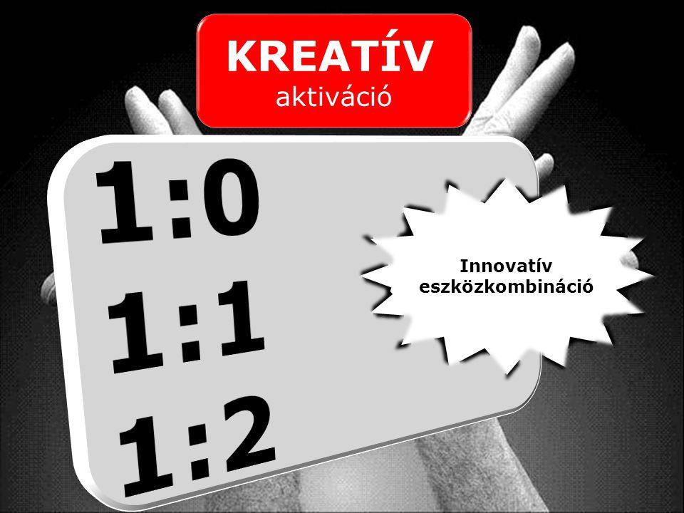 KREATÍV aktiváció KREATÍV aktiváció Innovatív eszközkombináció