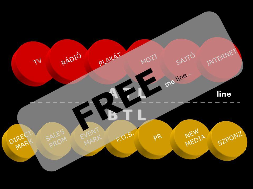 line TV RÁDIÓ PLAKÁT MOZI SAJTÓ INTERNET A T L B T L DIRECT. MARK SALES PROM EVENT MARK P.O.S. PR NEW MEDIA SZPONZ FREE the line…
