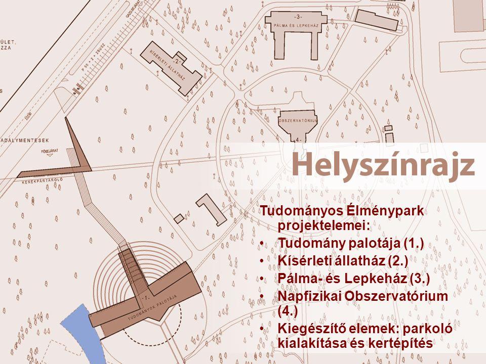 Tudományos Élménypark projektelemei: •Tudomány palotája (1.) •Kísérleti állatház (2.) •Pálma- és Lepkeház (3.) •Napfizikai Obszervatórium (4.) •Kiegészítő elemek: parkoló kialakítása és kertépítés