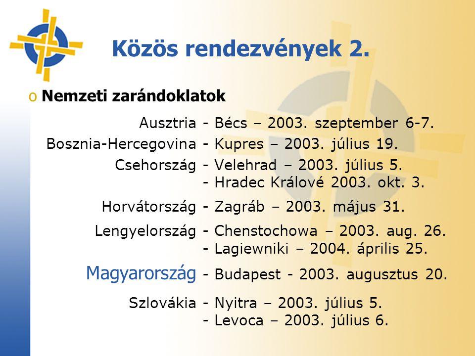 Közös rendezvények 2. o Nemzeti zarándoklatok Ausztria- Bécs – 2003. szeptember 6-7. Bosznia-Hercegovina- Kupres – 2003. július 19. Csehország- Velehr