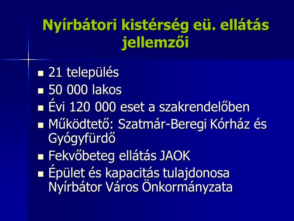 Nyírbátori kistérség eü. ellátás jellemzői  21 település  50 000 lakos  Évi 120 000 eset a szakrendelőben  Működtető: Szatmár-Beregi Kórház és Gyó