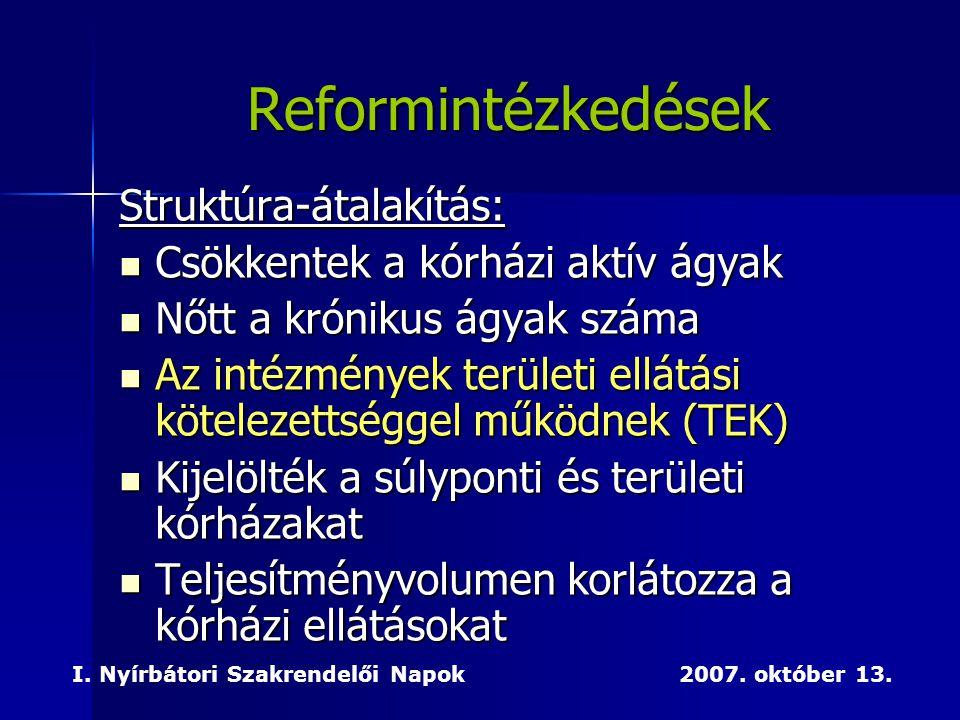 Reformintézkedések Struktúra-átalakítás:  Csökkentek a kórházi aktív ágyak  Nőtt a krónikus ágyak száma  Az intézmények területi ellátási kötelezettséggel működnek (TEK)  Kijelölték a súlyponti és területi kórházakat  Teljesítményvolumen korlátozza a kórházi ellátásokat I.