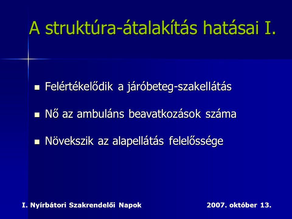 A struktúra-átalakítás hatásai I.  Felértékelődik a járóbeteg-szakellátás  Nő az ambuláns beavatkozások száma  Növekszik az alapellátás felelőssége