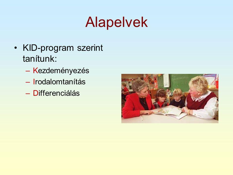 Bálintné Lipp Terézia, Vörösmarty Ajka Ikerkönyvek tanítása A tananyagbeosztás lehetőségei