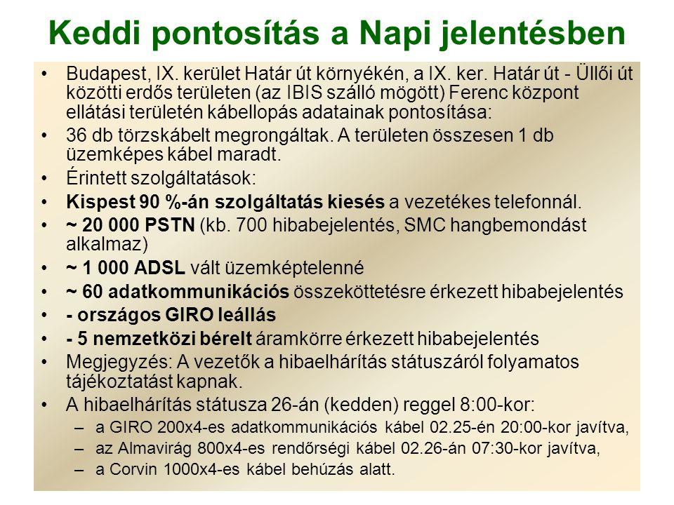 Keddi pontosítás a Napi jelentésben •Budapest, IX.