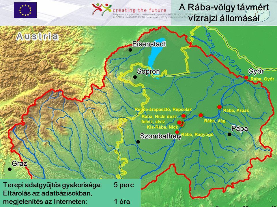 Güssing am 31.5./1.6.2011 A Rába-völgy távmért vízrajzi állomásai Terepi adatgyűjtés gyakorisága:5 perc Eltárolás az adatbázisokban, megjelenítés az I