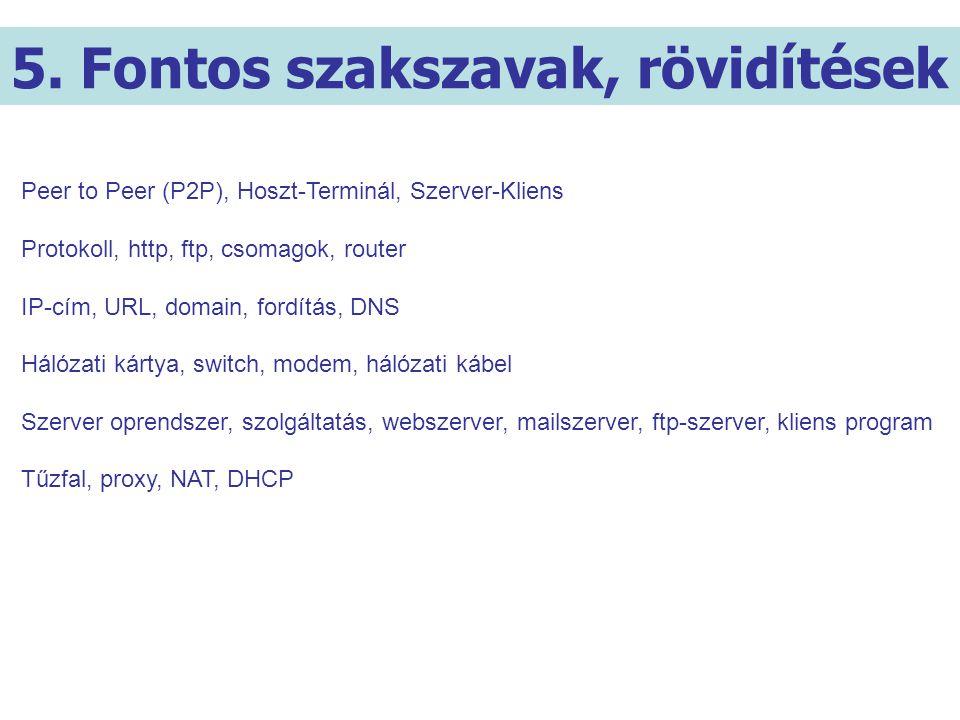 5. Fontos szakszavak, rövidítések Peer to Peer (P2P), Hoszt-Terminál, Szerver-Kliens Protokoll, http, ftp, csomagok, router IP-cím, URL, domain, fordí