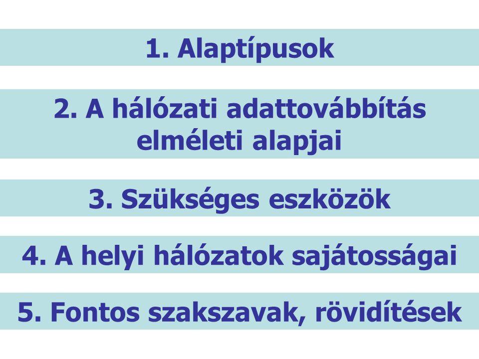 1. Alaptípusok 3. Szükséges eszközök 2. A hálózati adattovábbítás elméleti alapjai 4. A helyi hálózatok sajátosságai 5. Fontos szakszavak, rövidítések