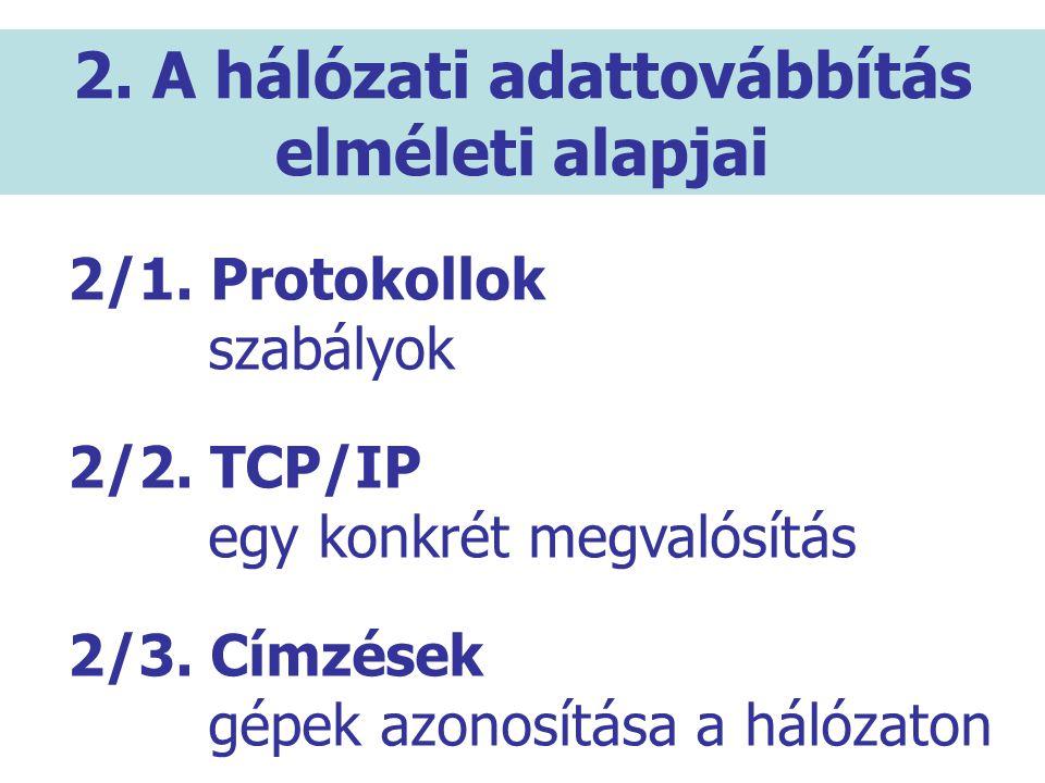 2. A hálózati adattovábbítás elméleti alapjai 2/1. Protokollok szabályok 2/2. TCP/IP egy konkrét megvalósítás 2/3. Címzések gépek azonosítása a hálóza