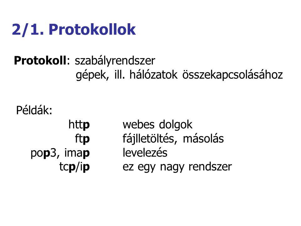 2/1. Protokollok Protokoll: szabályrendszer gépek, ill. hálózatok összekapcsolásához Példák: httpwebes dolgok ftpfájlletöltés, másolás pop3, imaplevel