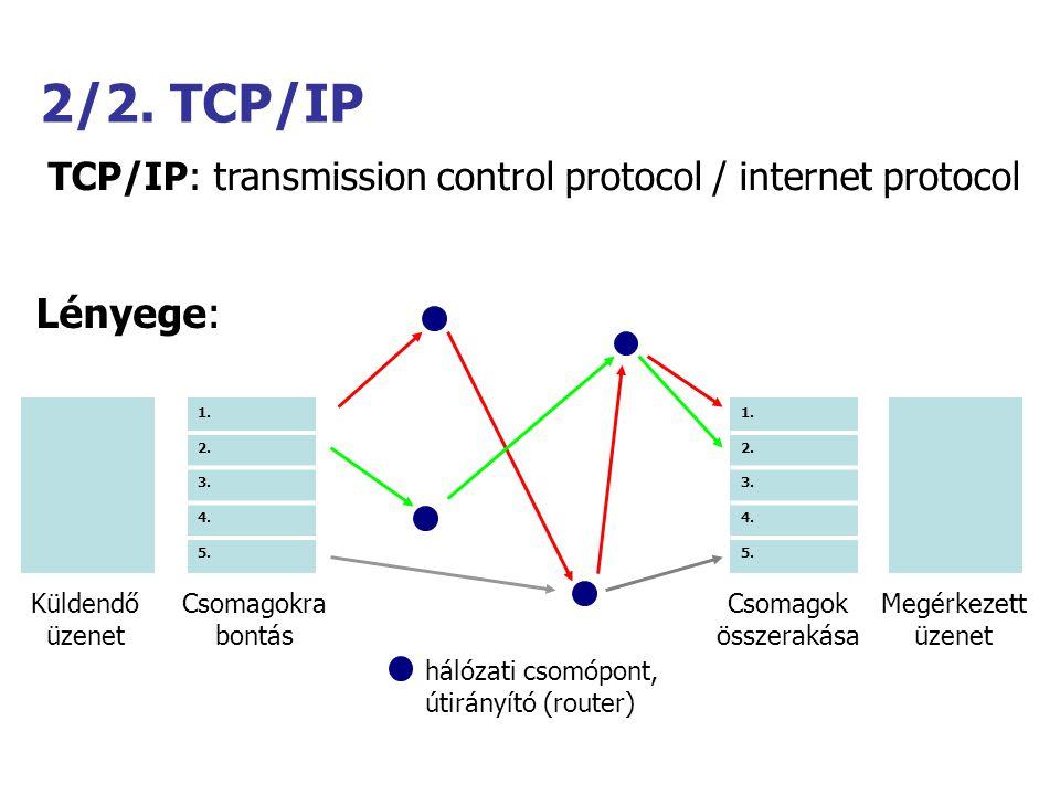 2/2. TCP/IP TCP/IP: transmission control protocol / internet protocol Lényege: 1. 2. 3. 4. 5. Küldendő üzenet 1. 2. 3. 4. 5. Csomagok összerakása Megé